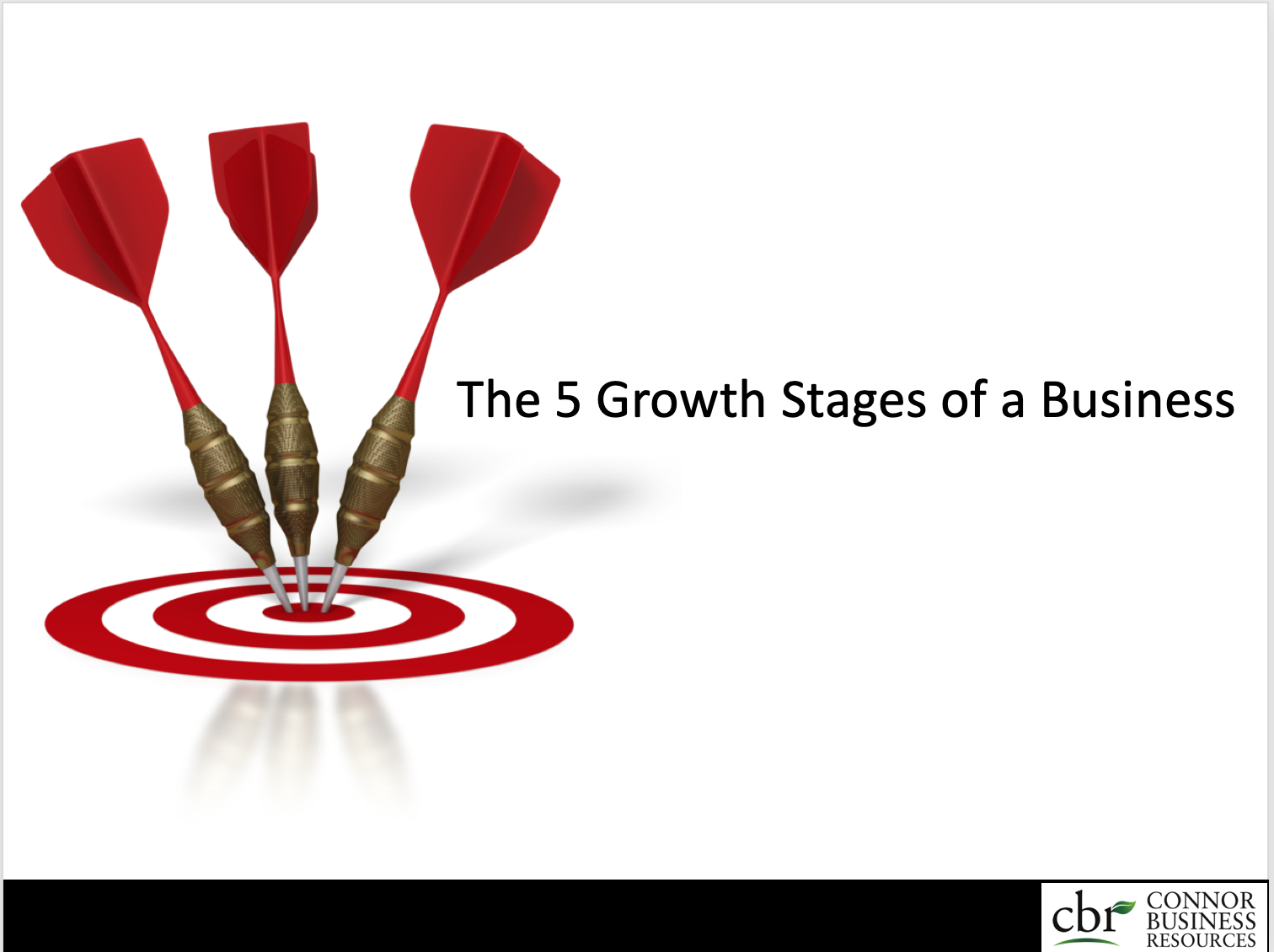 The 5 Growth Stages of a Business